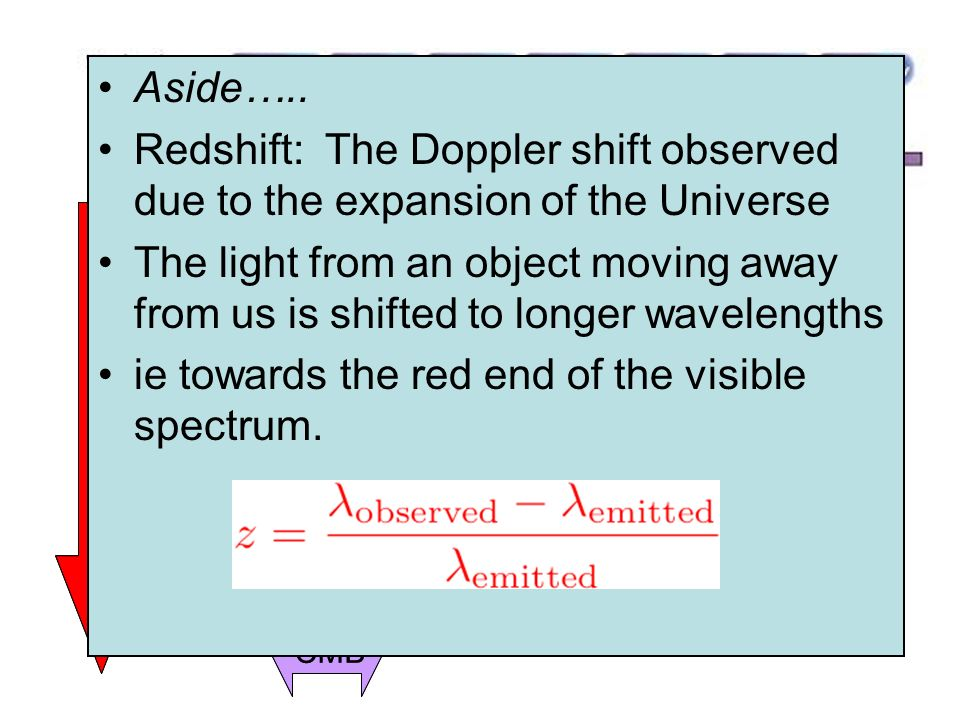 Stars CMBAGN Planets Galaxies Clusters REDSHIFT Stars CMB AGN Planets Galaxies Clusters REDSHIFT Aside….. Redshift: The Doppler shift observed due to
