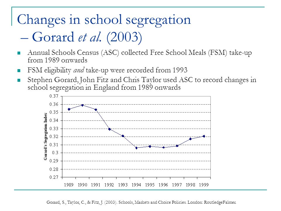 Gorard, S., Taylor, C., & Fitz, J. (2003). Schools, Markets and Choice Policies. London: RoutledgeFalmer. Changes in school segregation – Gorard et al