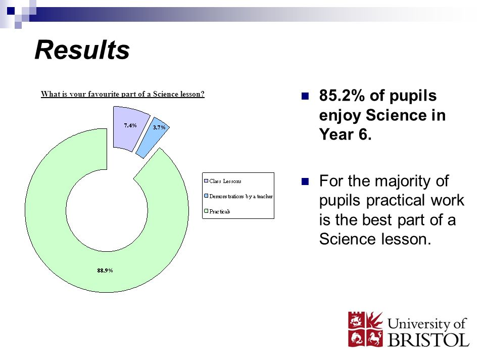 Results 85.2% of pupils enjoy Science in Year 6. For the majority of pupils practical work is the best part of a Science lesson. What is your favourit