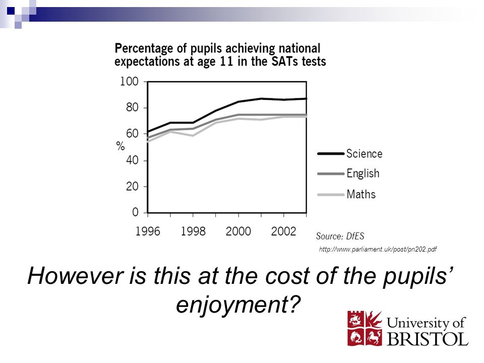 However is this at the cost of the pupils enjoyment http://www.parliament.uk/post/pn202.pdf