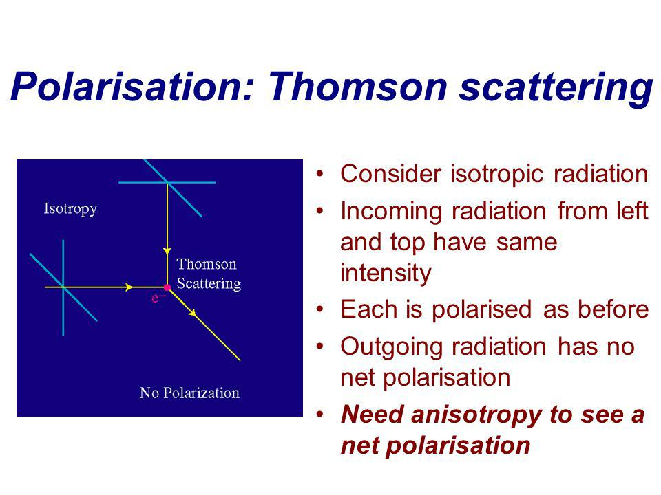 Polarisation: Thomson scattering Consider isotropic radiation Incoming radiation from left and top have same intensity Each is polarised as before Outgoing radiation has no net polarisation Need anisotropy to see a net polarisation