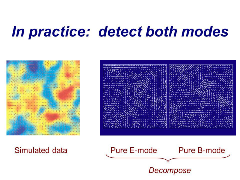 In practice: detect both modes Simulated dataPure E-modePure B-mode Decompose