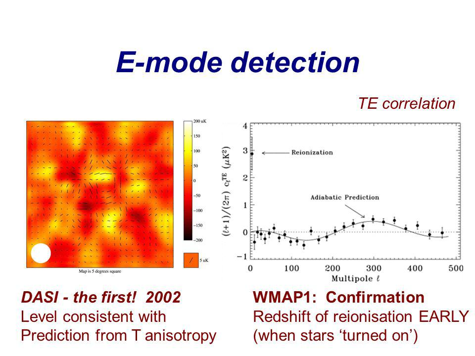 E-mode detection DASI - the first.