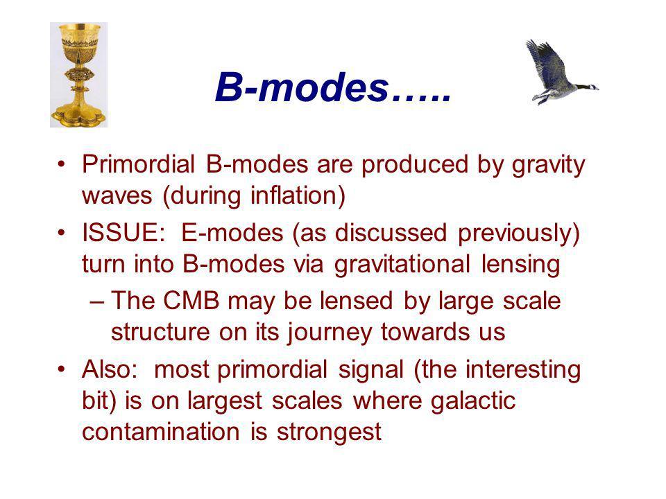 B-modes…..