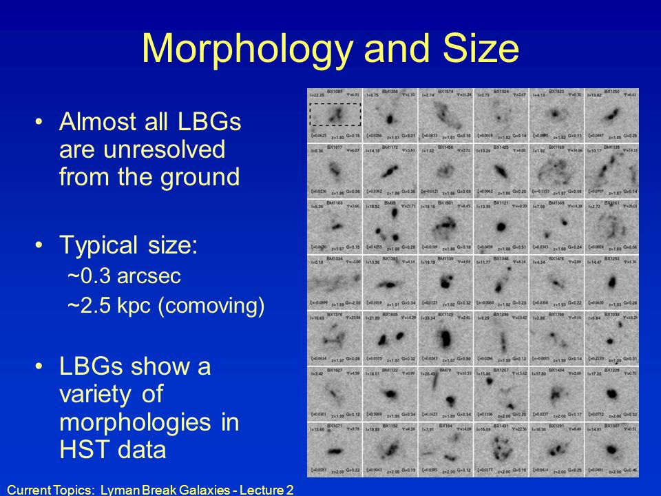 Current Topics: Lyman Break Galaxies - Lecture 2 Morphology and Size Almost all LBGs are unresolved from the ground Typical size: ~0.3 arcsec ~2.5 kpc (comoving) LBGs show a variety of morphologies in HST data