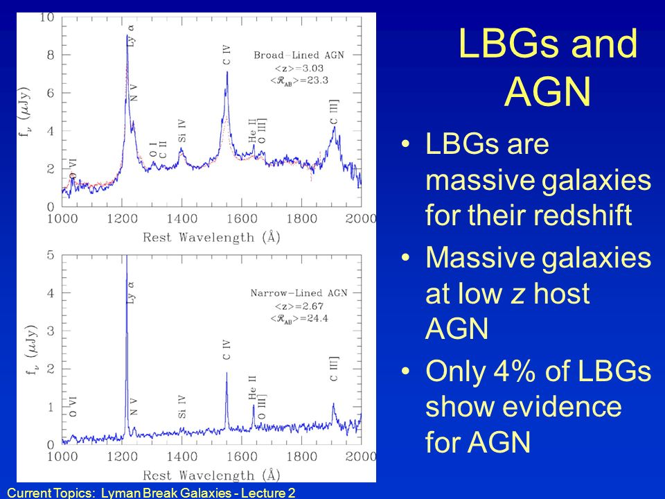 Current Topics: Lyman Break Galaxies - Lecture 2 LBGs and AGN LBGs are massive galaxies for their redshift Massive galaxies at low z host AGN Only 4% of LBGs show evidence for AGN