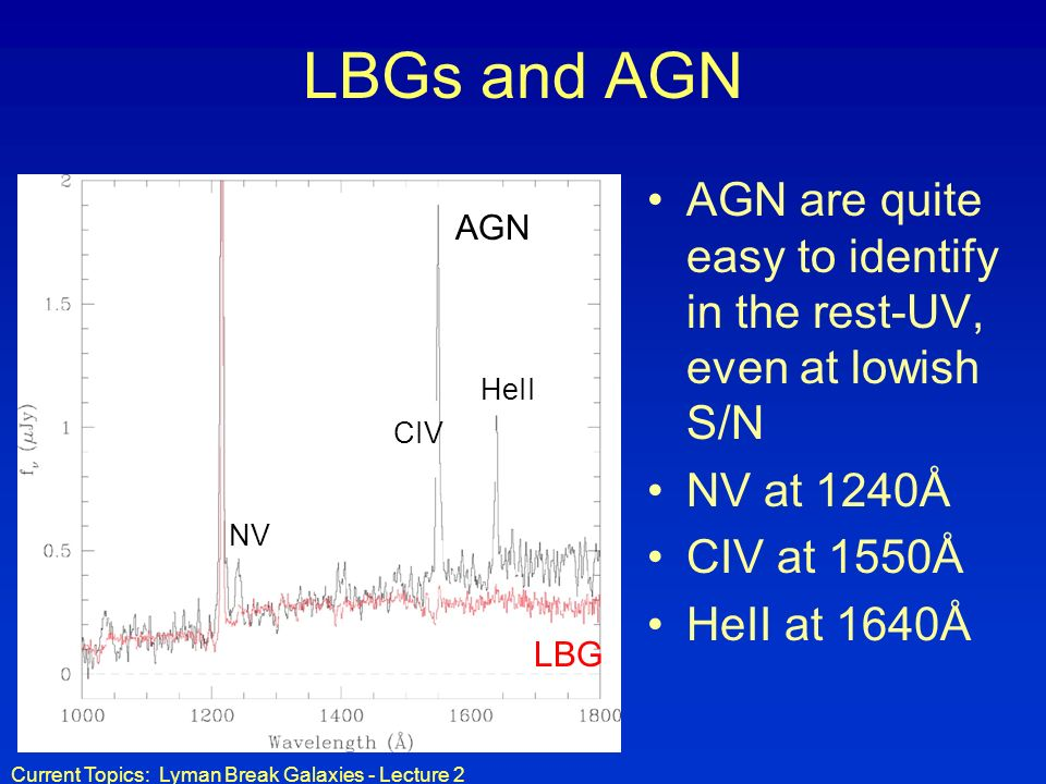 Current Topics: Lyman Break Galaxies - Lecture 2 LBGs and AGN AGN are quite easy to identify in the rest-UV, even at lowish S/N NV at 1240Å CIV at 155