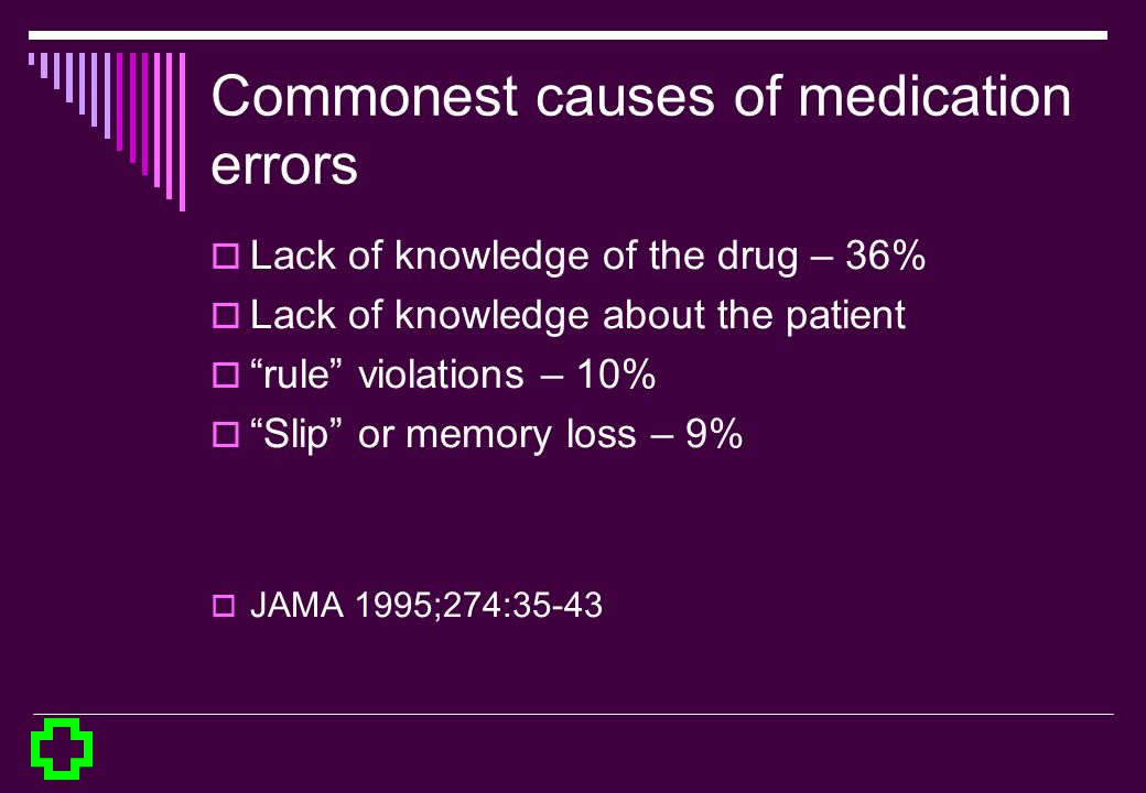 Commonest causes of medication errors Lack of knowledge of the drug – 36% Lack of knowledge about the patient rule violations – 10% Slip or memory los