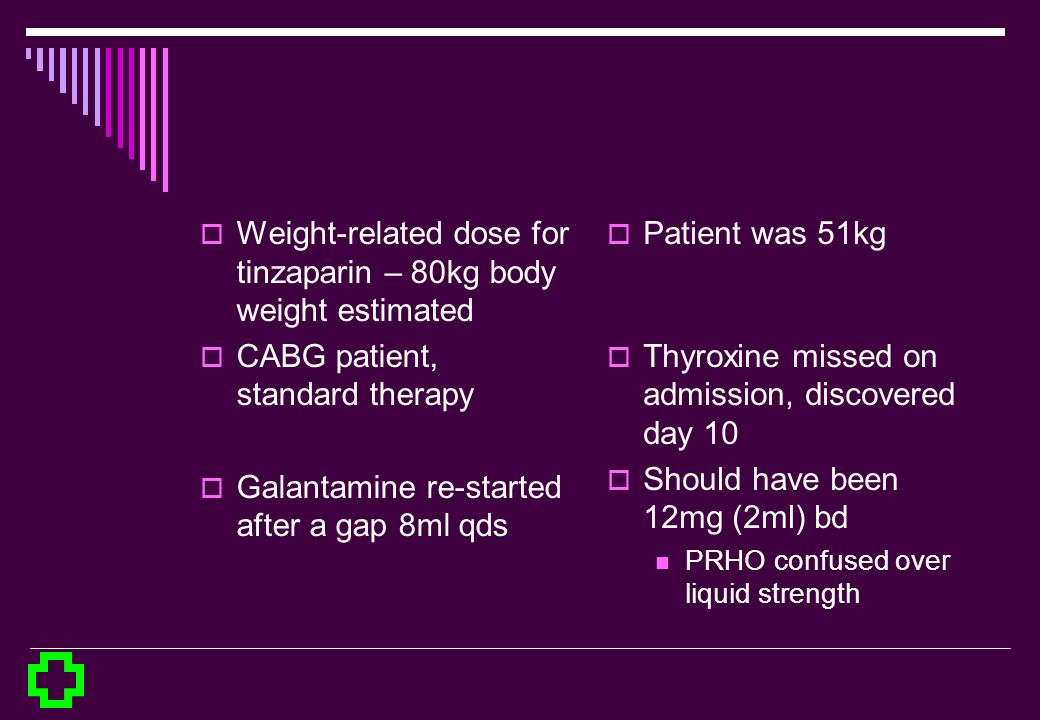 Weight-related dose for tinzaparin – 80kg body weight estimated CABG patient, standard therapy Galantamine re-started after a gap 8ml qds Patient was