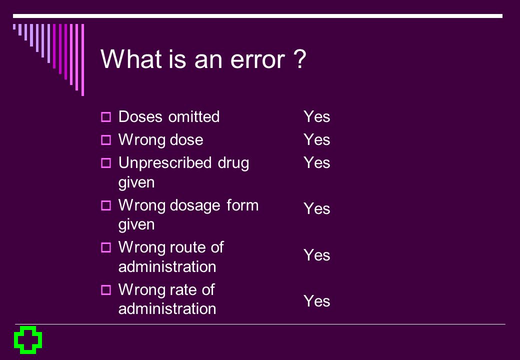 Doses omitted Wrong dose Unprescribed drug given Wrong dosage form given Wrong route of administration Wrong rate of administration Yes