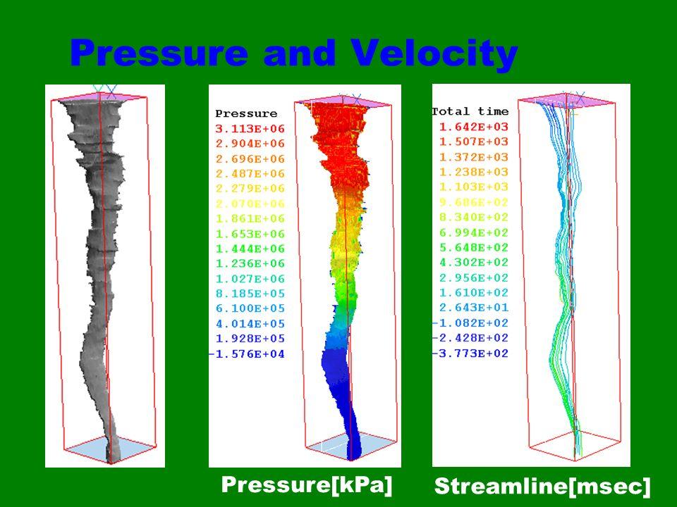 Pressure and Velocity Pressure[kPa] Streamline[msec]