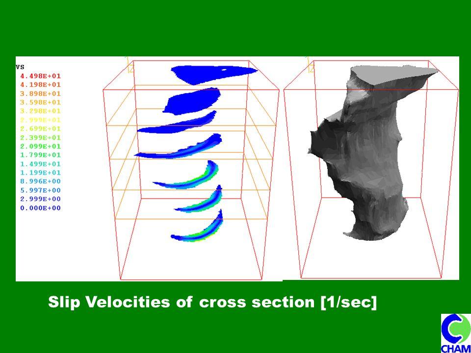 Slip Velocities of cross section [1/sec]