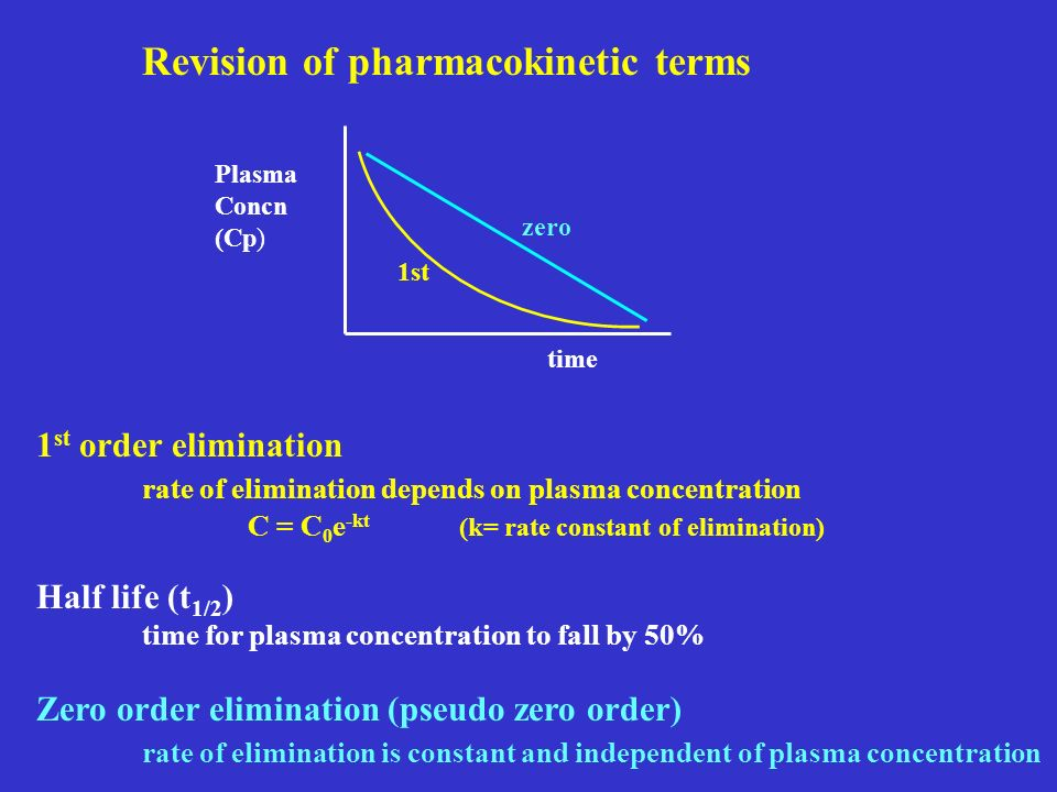 Revision of pharmacokinetic terms 1 st order elimination rate of elimination depends on plasma concentration C = C 0 e -kt (k= rate constant of elimin