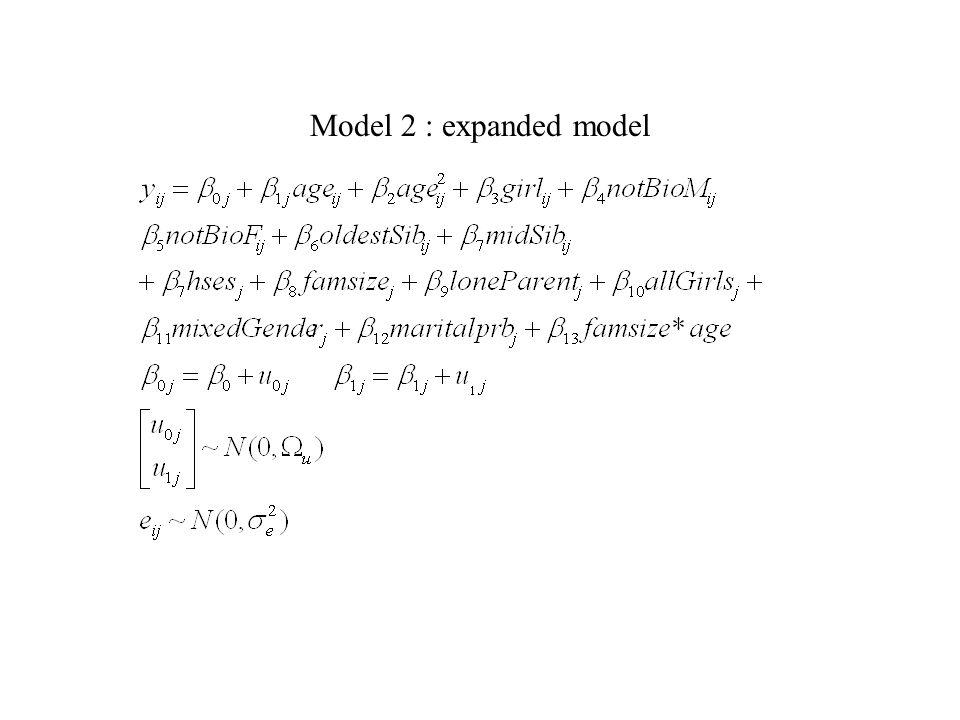 Model 2 : expanded model