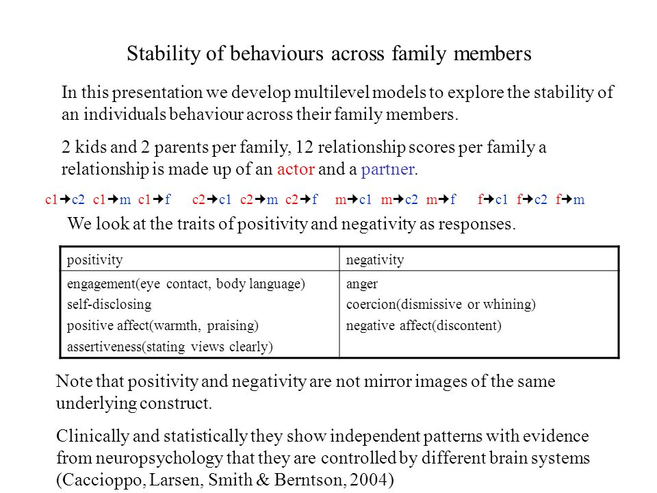 Stability of behaviours across family members In this presentation we develop multilevel models to explore the stability of an individuals behaviour across their family members.