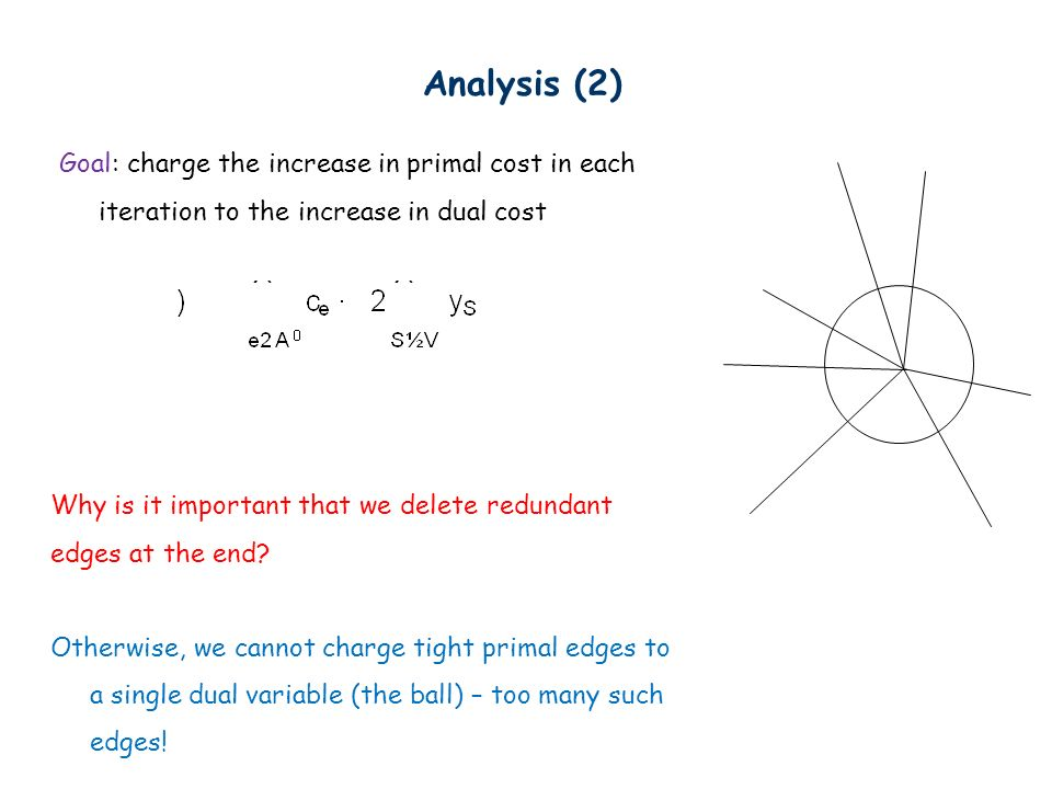 Analysis (2) Why is it important that we delete redundant edges at the end.