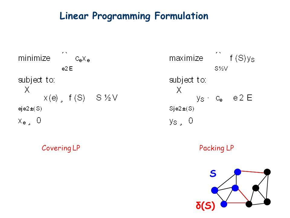 δ(S) S Linear Programming Formulation Covering LP Packing LP