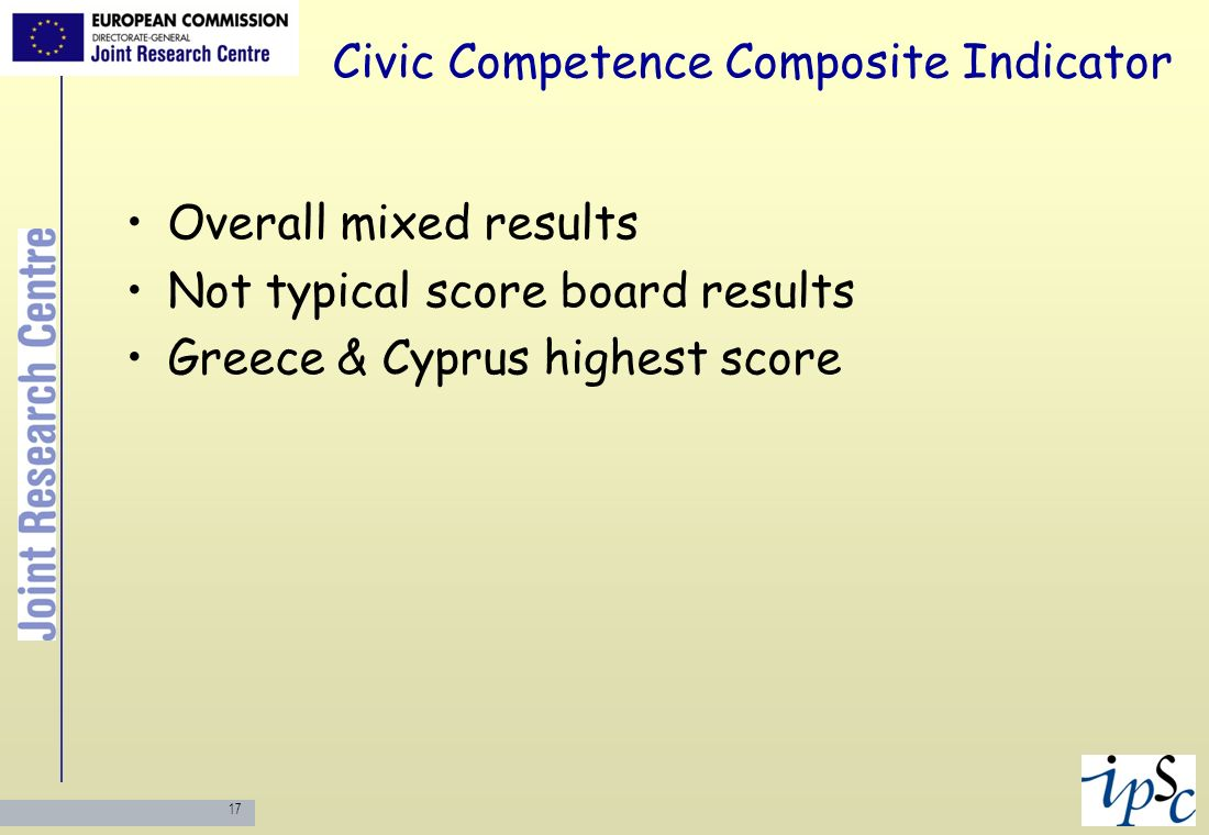 17 Civic Competence Composite Indicator Overall mixed results Not typical score board results Greece & Cyprus highest score