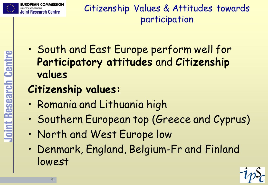 20 Citizenship Values & Attitudes towards participation South and East Europe perform well for Participatory attitudes and Citizenship values Citizens