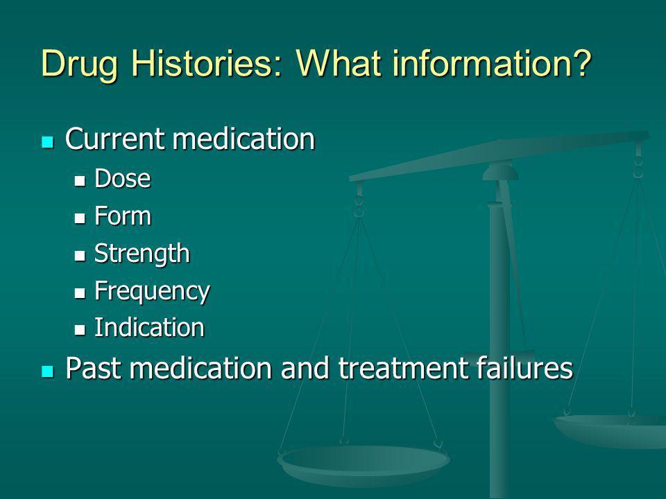 Drug Histories: What information? Current medication Current medication Dose Dose Form Form Strength Strength Frequency Frequency Indication Indicatio