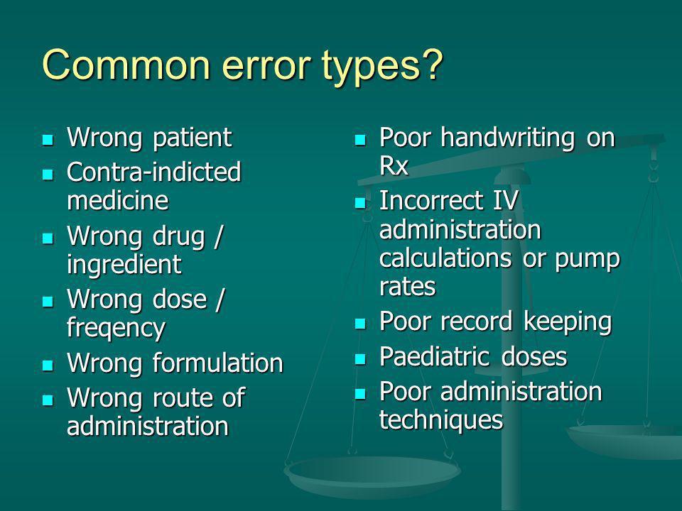 Common error types? Wrong patient Wrong patient Contra-indicted medicine Contra-indicted medicine Wrong drug / ingredient Wrong drug / ingredient Wron