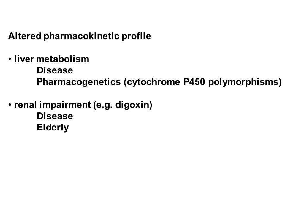 Altered pharmacokinetic profile liver metabolism Disease Pharmacogenetics (cytochrome P450 polymorphisms) renal impairment (e.g. digoxin) Disease Elde