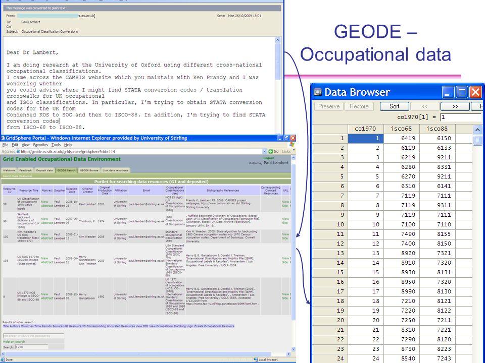 GEODE – Occupational data