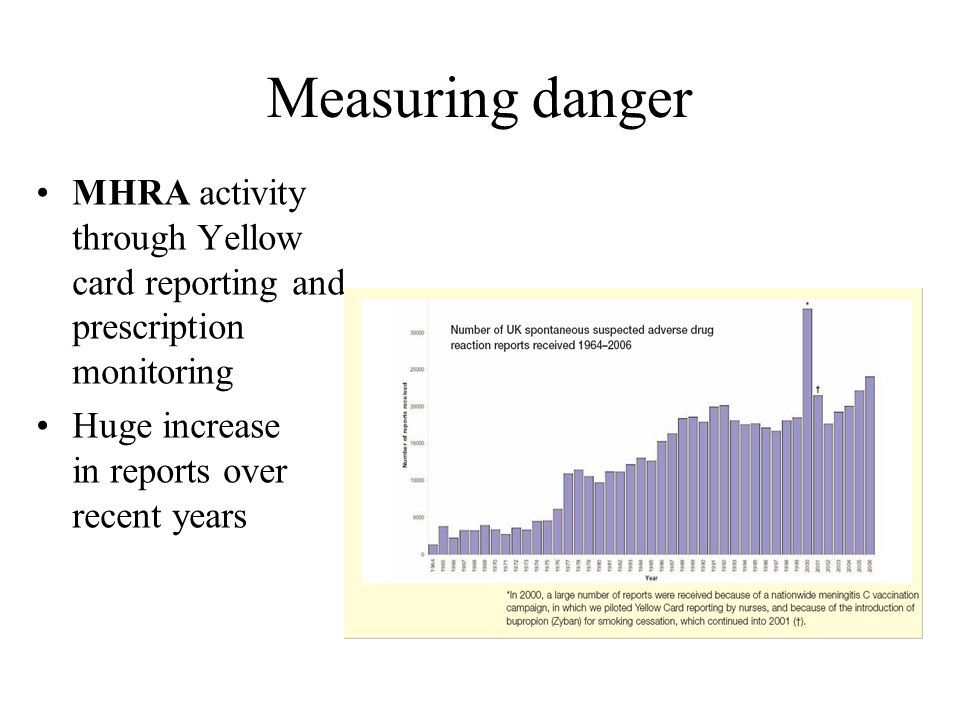 Measuring danger MHRA activity through Yellow card reporting and prescription monitoring Huge increase in reports over recent years