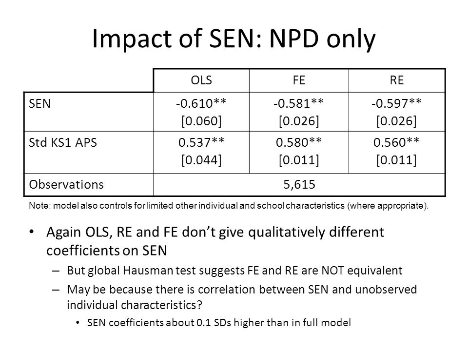Impact of SEN: NPD only Again OLS, RE and FE dont give qualitatively different coefficients on SEN – But global Hausman test suggests FE and RE are NOT equivalent – May be because there is correlation between SEN and unobserved individual characteristics.