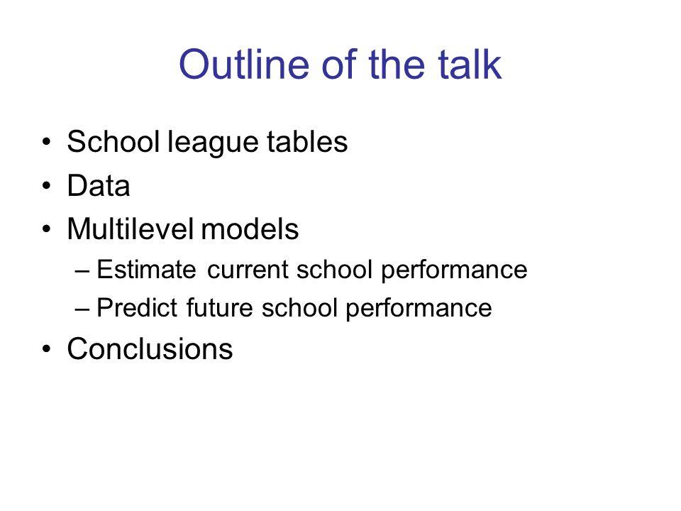 School league tables