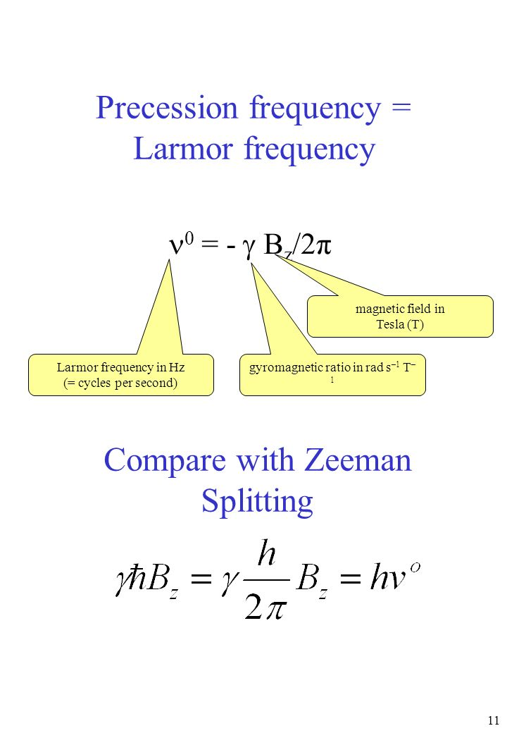 11 Precession frequency = Larmor frequency 0 = - B z /2π Larmor frequency in Hz (= cycles per second) gyromagnetic ratio in rad s –1 T – 1 magnetic fi