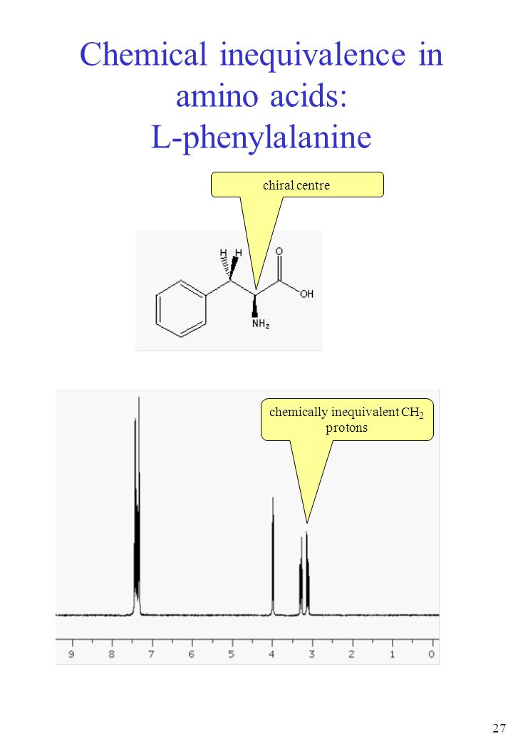 27 Chemical inequivalence in amino acids: L-phenylalanine chiral centre chemically inequivalent CH 2 protons