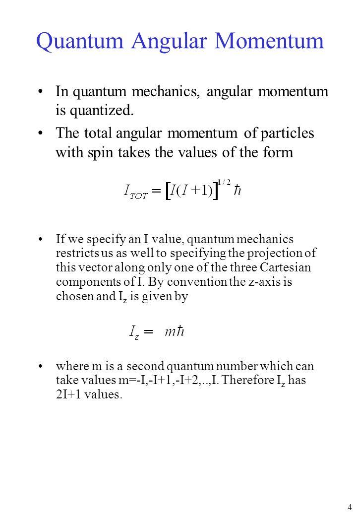 15 Generation of the NMR spectrum Fourier transform The NMR spectrum