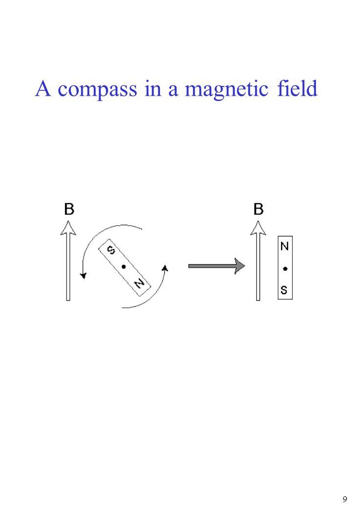 30 J-multiplets J-coupling to N magnetically equivalent spins-1/2 splits the spectrum into N+1 multiplet components 1 coupling partner: doublet 2 coupling partners: triplet 3 coupling partners: quartet