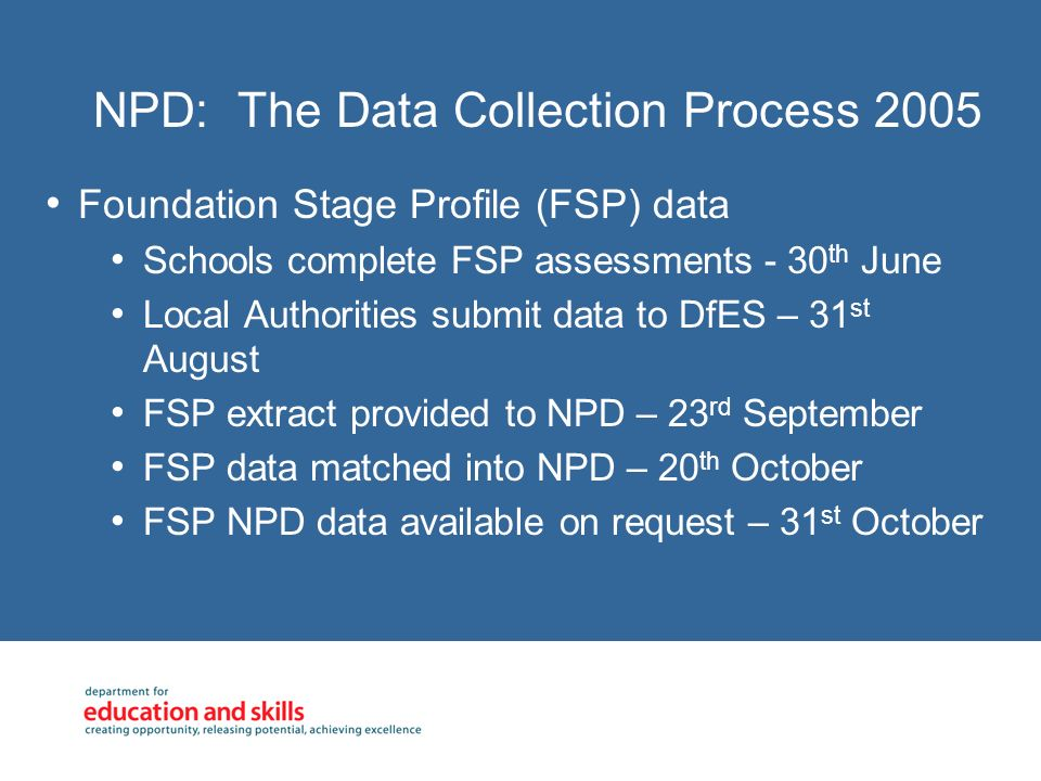 NPD: The Data Collection Process 2005 Foundation Stage Profile (FSP) data Schools complete FSP assessments - 30 th June Local Authorities submit data