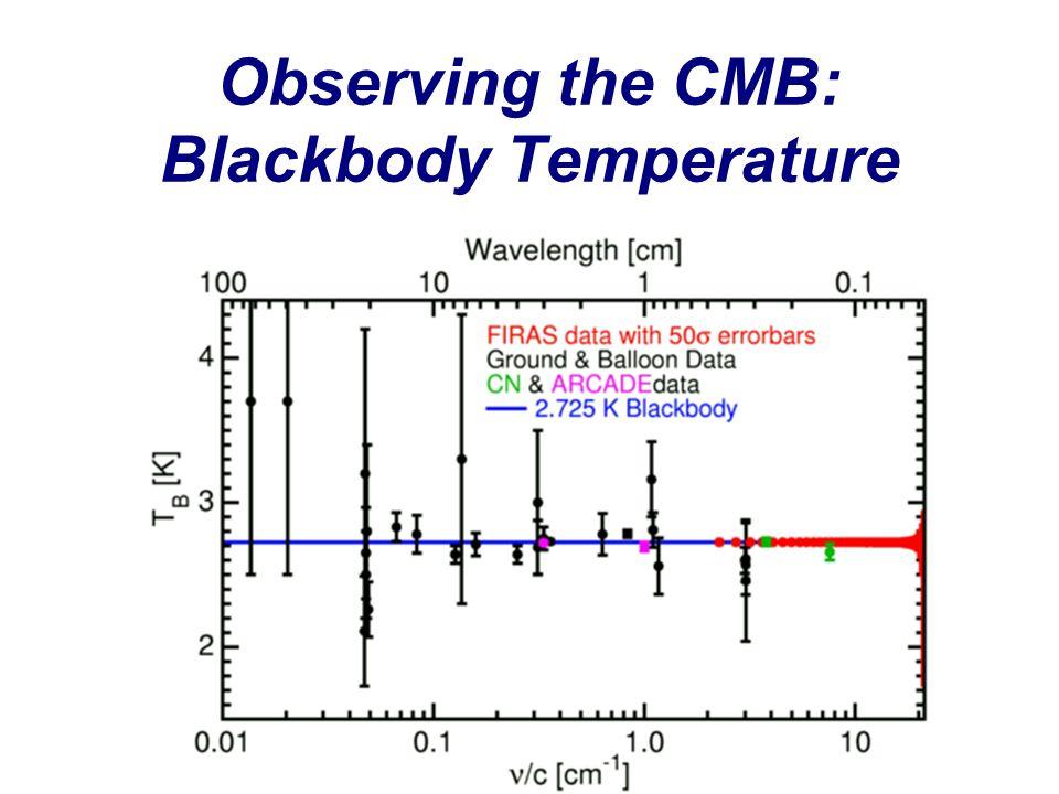 Observing the CMB: Blackbody Temperature