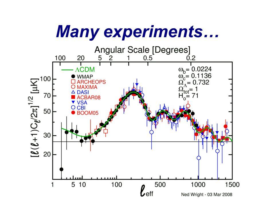 Many experiments…