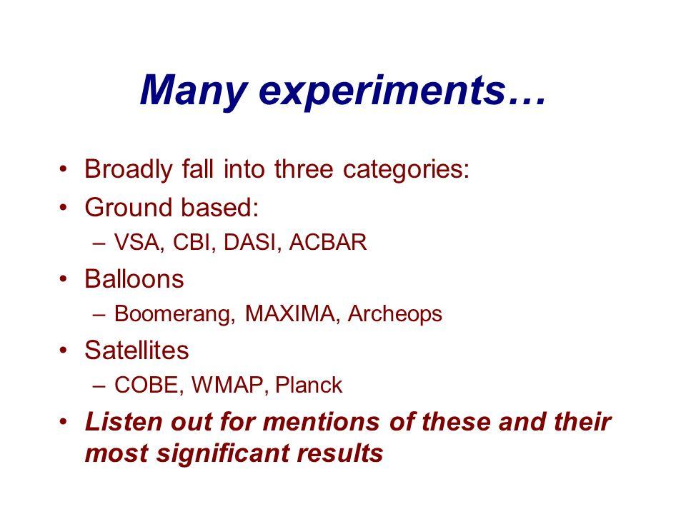 Broadly fall into three categories: Ground based: –VSA, CBI, DASI, ACBAR Balloons –Boomerang, MAXIMA, Archeops Satellites –COBE, WMAP, Planck Listen o