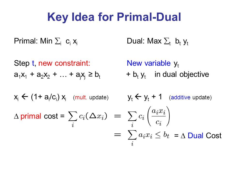Key Idea for Primal-Dual Primal: Min i c i x i Dual: Max t b t y t Step t, new constraint: New variable y t a 1 x 1 + a 2 x 2 + … + a j x j b t + b t