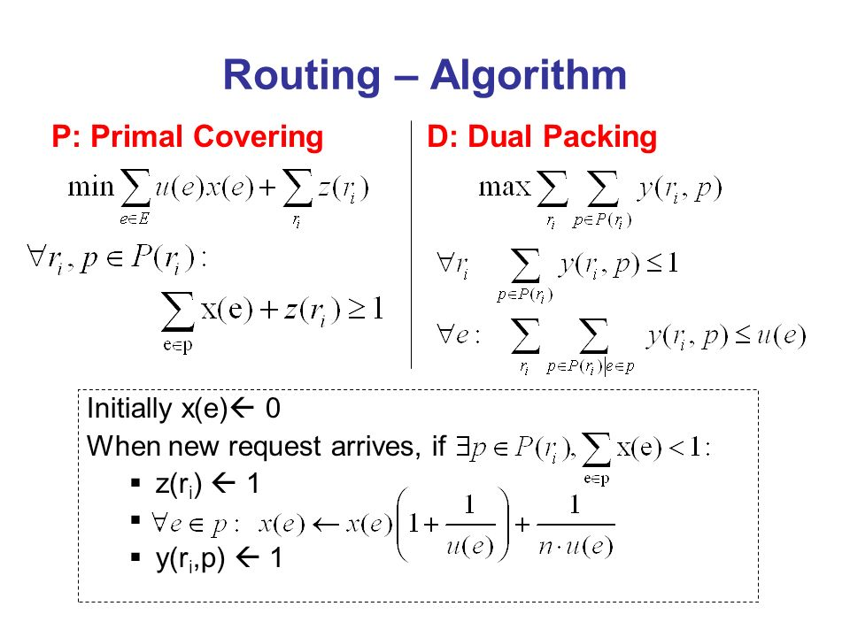 D: Dual Packing Routing – Algorithm P: Primal Covering Initially x(e) 0 When new request arrives, if z(r i ) 1. y(r i,p) 1
