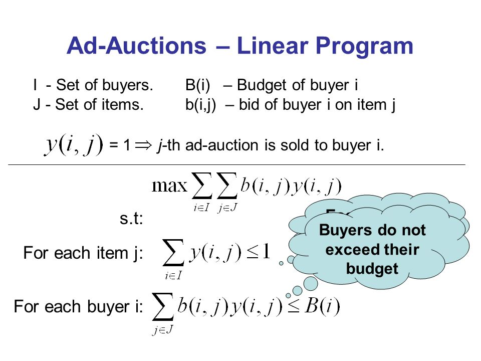 Ad-Auctions – Linear Program s.t: For each item j: For each buyer i: I - Set of buyers.