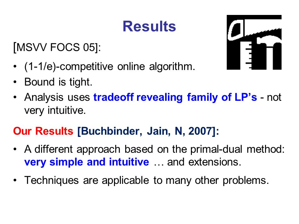 Results [ MSVV FOCS 05]: (1-1/e)-competitive online algorithm. Bound is tight. Analysis uses tradeoff revealing family of LPs - not very intuitive. Ou