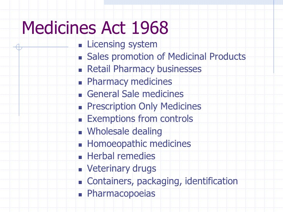 Medicines Act 1968 Licensing system Sales promotion of Medicinal Products Retail Pharmacy businesses Pharmacy medicines General Sale medicines Prescri