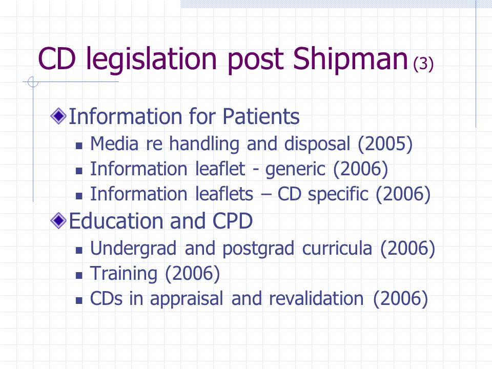 CD legislation post Shipman (3) Information for Patients Media re handling and disposal (2005) Information leaflet - generic (2006) Information leafle