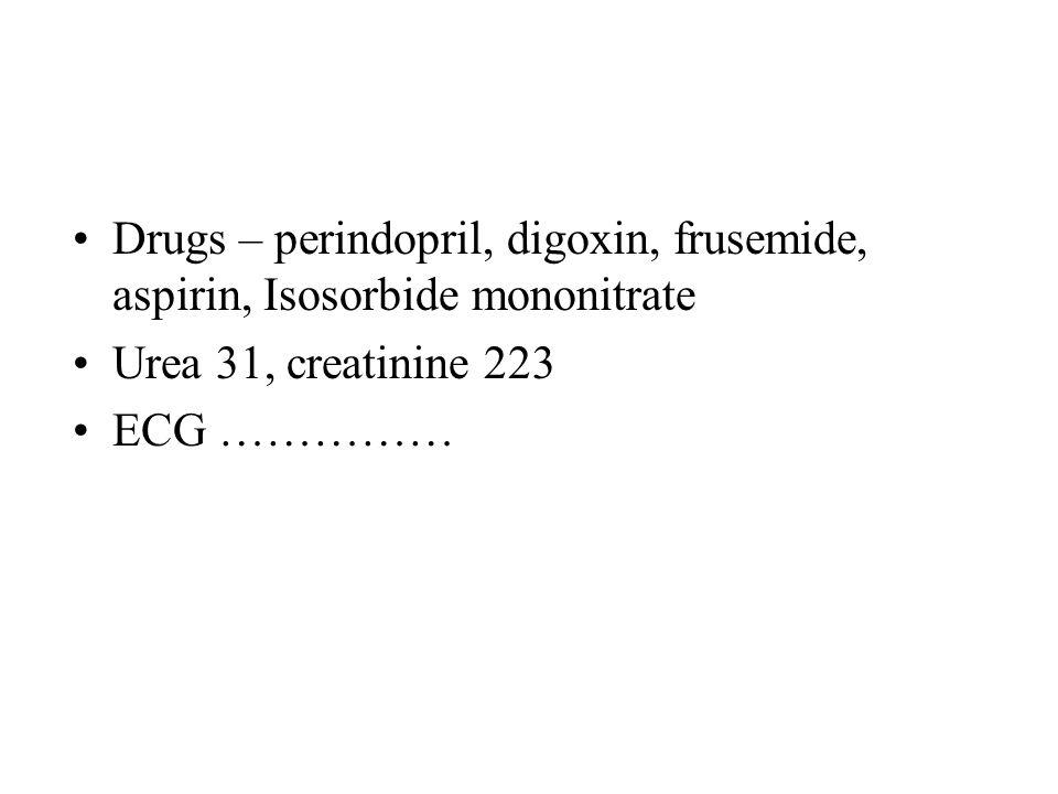 Drugs – perindopril, digoxin, frusemide, aspirin, Isosorbide mononitrate Urea 31, creatinine 223 ECG ……………