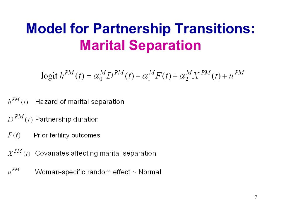 7 Model for Partnership Transitions: Marital Separation