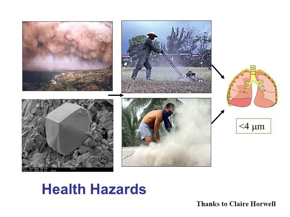 <4 m Health Hazards Thanks to Claire Horwell