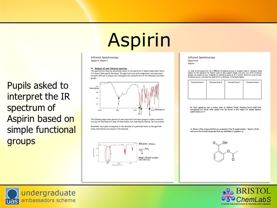 Aspirin Pupils asked to interpret the IR spectrum of Aspirin based on simple functional groups
