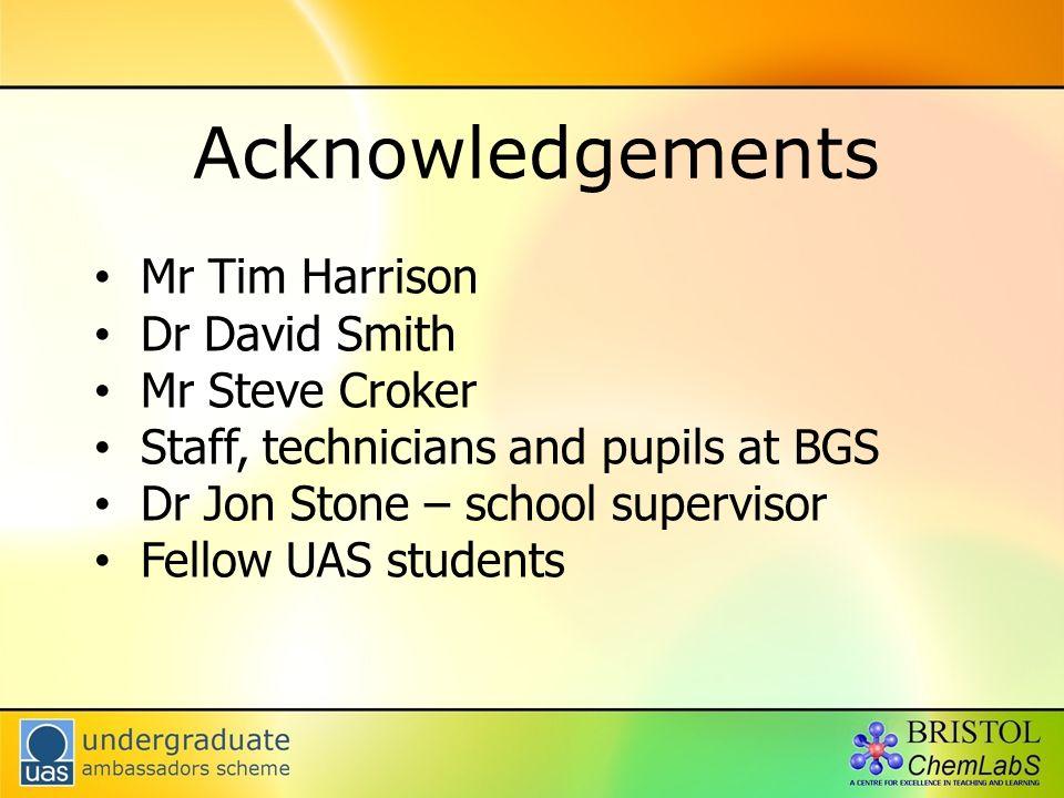 Acknowledgements Mr Tim Harrison Dr David Smith Mr Steve Croker Staff, technicians and pupils at BGS Dr Jon Stone – school supervisor Fellow UAS stude