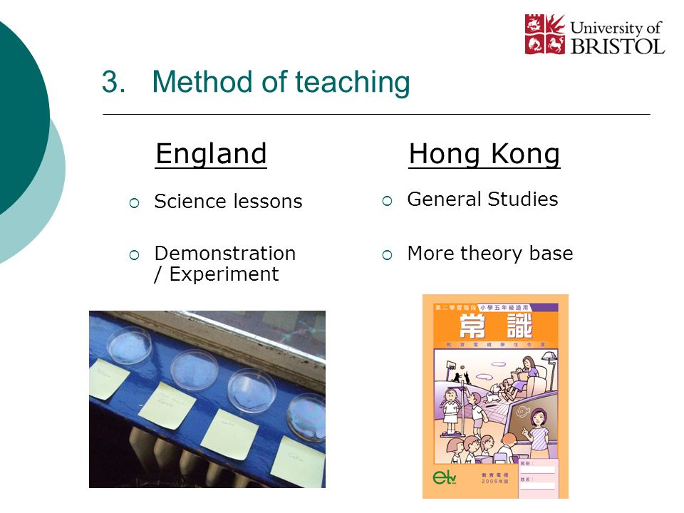 3. Method of teaching Science lessons General Studies Demonstration / Experiment More theory base EnglandHong Kong